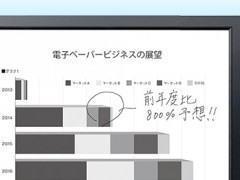 Novo leitor de eBooks de 13″ da Sony é bom, bonito e caro