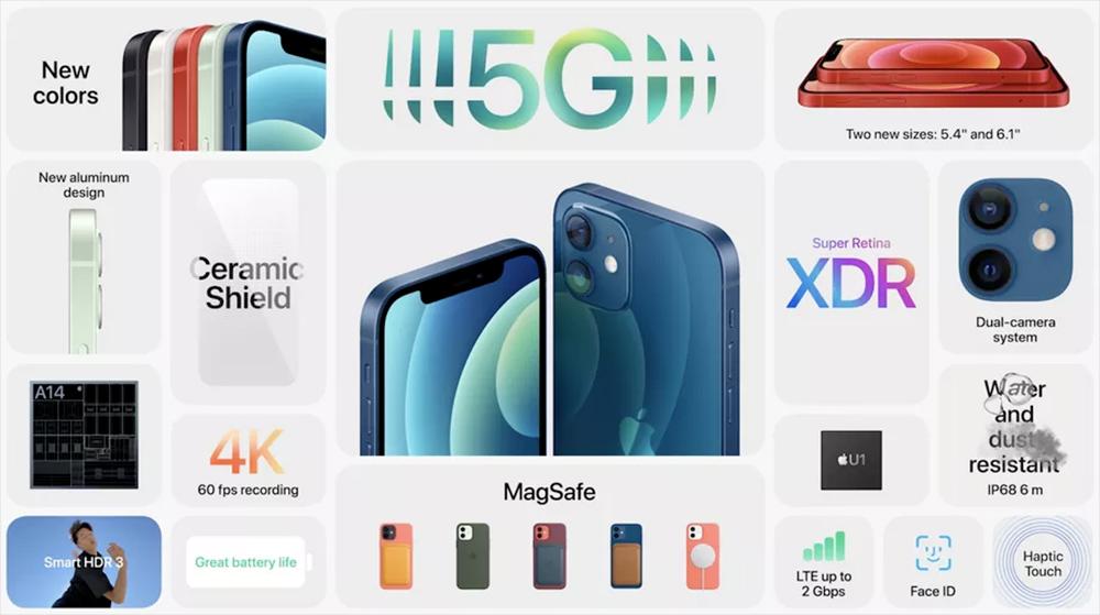 Apple iPhone 12 e Mini