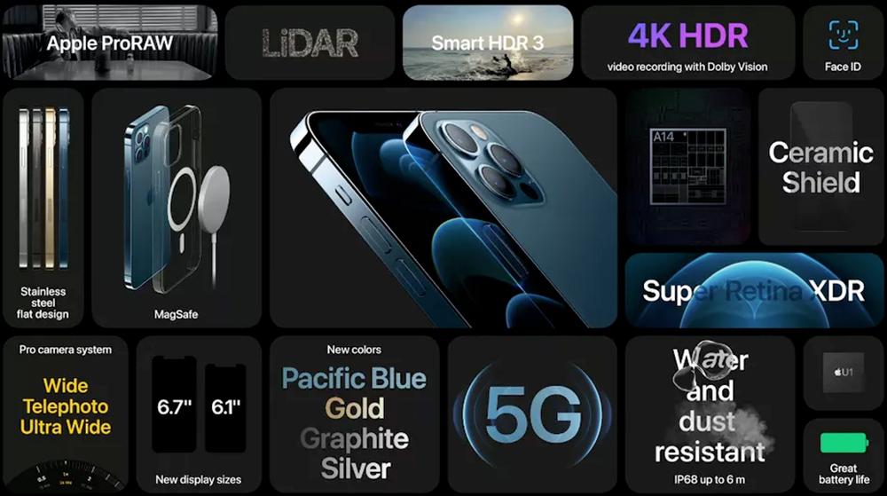 Apple iPhone 12 Pro e Max