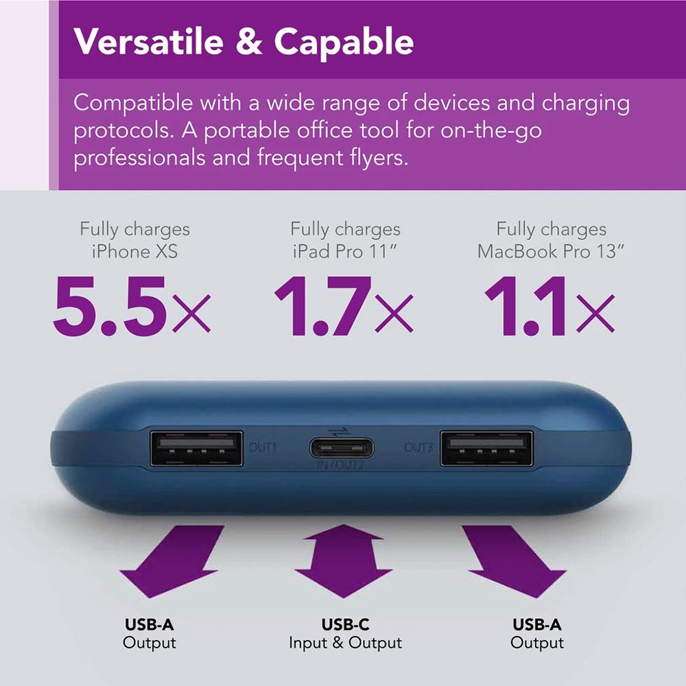ZMI PowerPack 20K Pro Backup Battery and Hub Power Bank