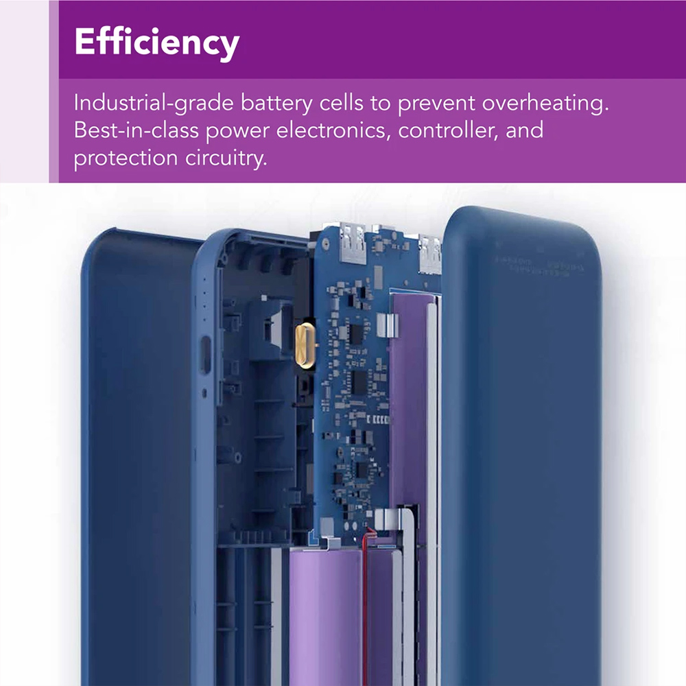 Bateria Externa ZMI PowerPack 20K Pro Backup Battery and Hub 65W