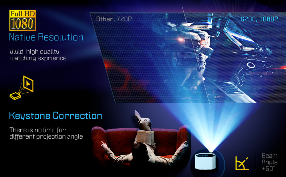 L6200 Full HD Video Projector