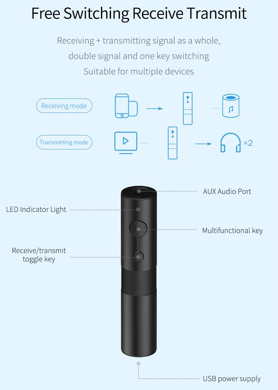 Transmissor e Receptor Bluetooth 5 Hagibis