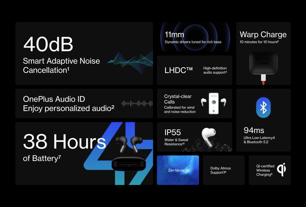 Fones-TWS-OnePlus-Buds-Pro