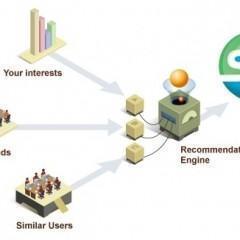 Descubra os Melhores Sites da Internet com o StumbleUpon!