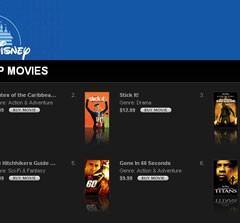 iTunes e Disney Vendem US$ 1 Milhão na Primeira Semana